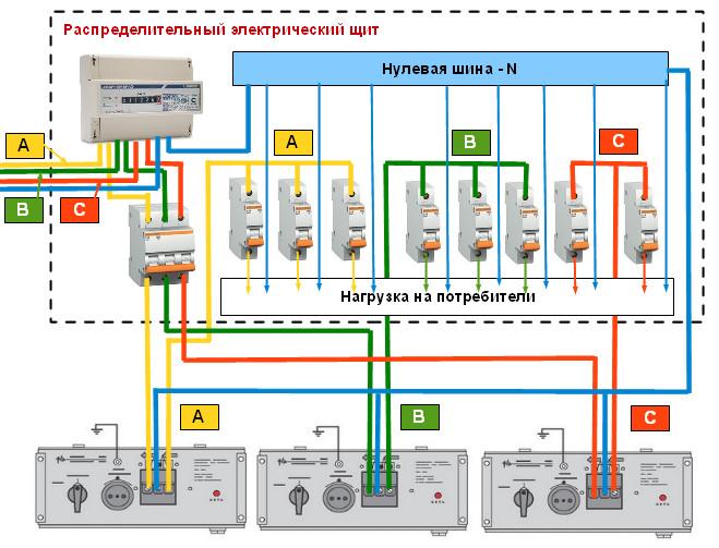 схеме модульный агрегат.